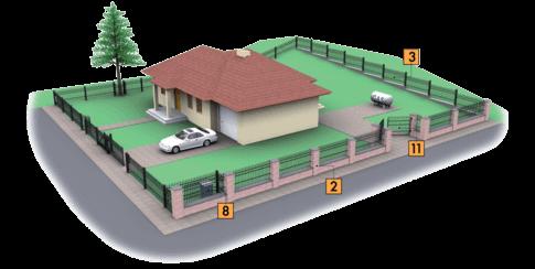 ogrodzenia i bramy posesyjne wisniowski jak zaplanowac ogrodzenie